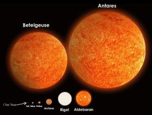 46-betelgeuse-vs-sun